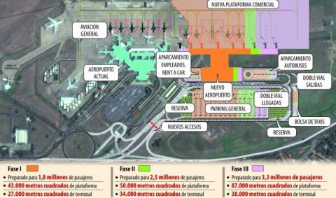 Flughafenausbau