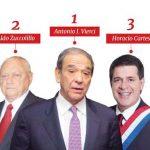 Antonio Vierci, unter den 100 reichsten Geschäftsmännern Lateinamerikas