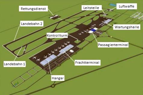 Die Geschichte und Zukunft des Flughafens in Mariscal Estigarribia