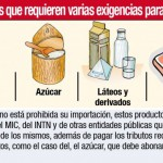 Zollbehörde verschärft Importregelungen