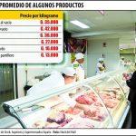 Tag der Arbeit lässt Fleischpreise steigen