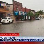 692 mm Regen in Pilar
