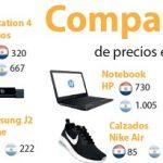 Kaufrausch der Argentinier in Paraguay