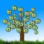 Thema Rente: Wie steht es um ihre Zukunft?