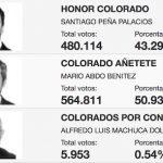 Die Wahl in ganz genauen Zahlen