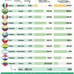 Der Mindestlohn reicht nicht zum Leben in der Region
