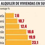Eigentum steht ganz oben in Paraguay