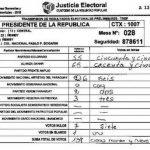 Paraguay: Rufe nach Neuwahlen werden laut