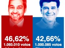 Paraguay: Neuer Präsident wird Mario Abdo Benítez