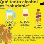"""Alkohol: Der """"Doppelagent"""""""