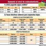 Die Bürger von Paraguay in der Schuldenfalle