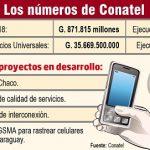 0% Investitionen von Conatel für Dienstleistungen der Bürger