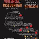 """""""Atlas der Gewalt und Unsicherheit in Paraguay"""""""