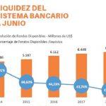 Die Banken können fast 7 Milliarden US-Dollar nicht platzieren