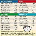 Preise für alle Kraftstoffe steigen an
