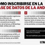 ANDE startet neue Informationskampagne