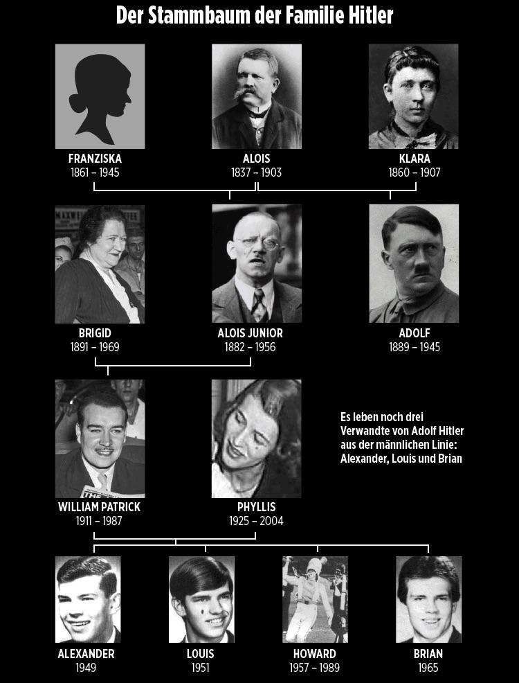 Adolf Hitler Heute