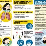 Covid-19 Test gefordert, wenn zwei Symptome auftreten