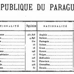 Die Deutschen waren schon immer sehr präsent in Paraguay
